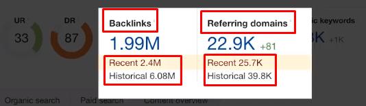 Backlink Analysis Ahrefs vs Semrush