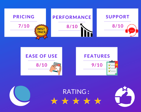 Dreamhost Rating