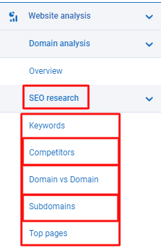 SEO Research Serpstat